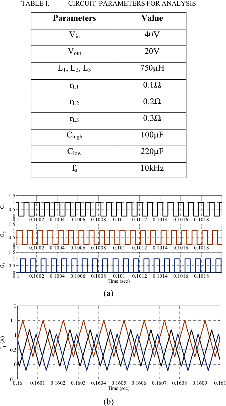 table i from design and implementation of efficient three phase