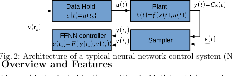 Figure 3 for NNV: The Neural Network Verification Tool for Deep Neural Networks and Learning-Enabled Cyber-Physical Systems