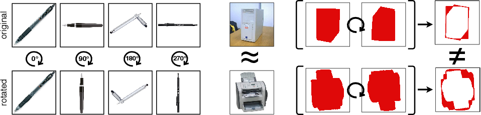 Figure 4 for On the Effectiveness of Image Rotation for Open Set Domain Adaptation