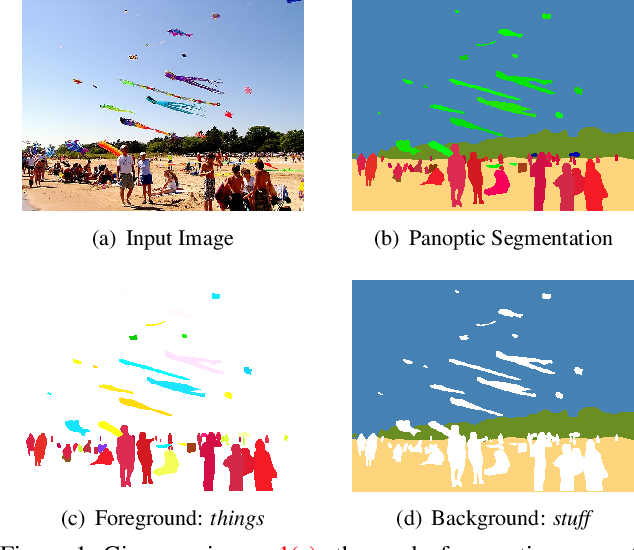 Figure 1 for Attention-guided Unified Network for Panoptic Segmentation