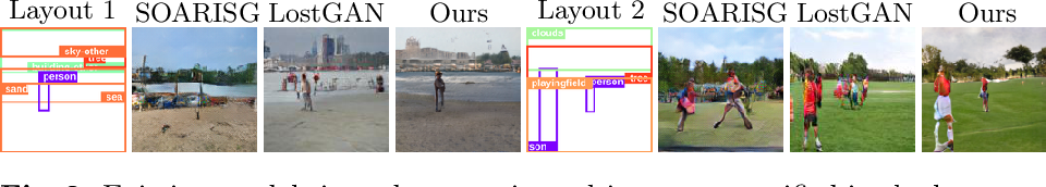 Figure 3 for Object-Centric Image Generation from Layouts