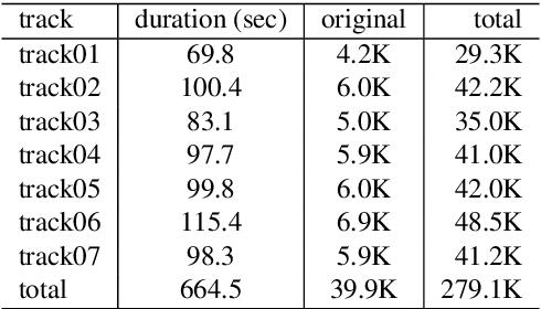 Figure 2 for Teaching UAVs to Race Using Sim4CV