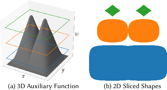 Figure 3 for HyperNeRF: A Higher-Dimensional Representation for Topologically Varying Neural Radiance Fields