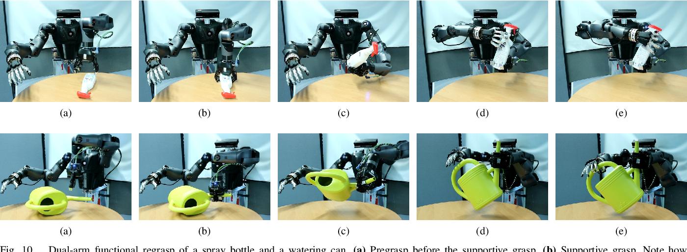 Figure 2 for Autonomous Bimanual Functional Regrasping of Novel Object Class Instances