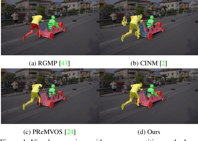 Figure 1 for DMM-Net: Differentiable Mask-Matching Network for Video Object Segmentation