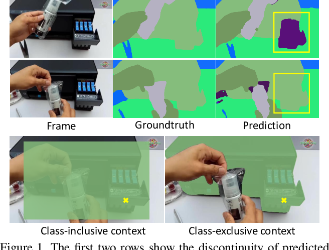 Figure 1 for Exploiting Spatial-Temporal Semantic Consistency for Video Scene Parsing