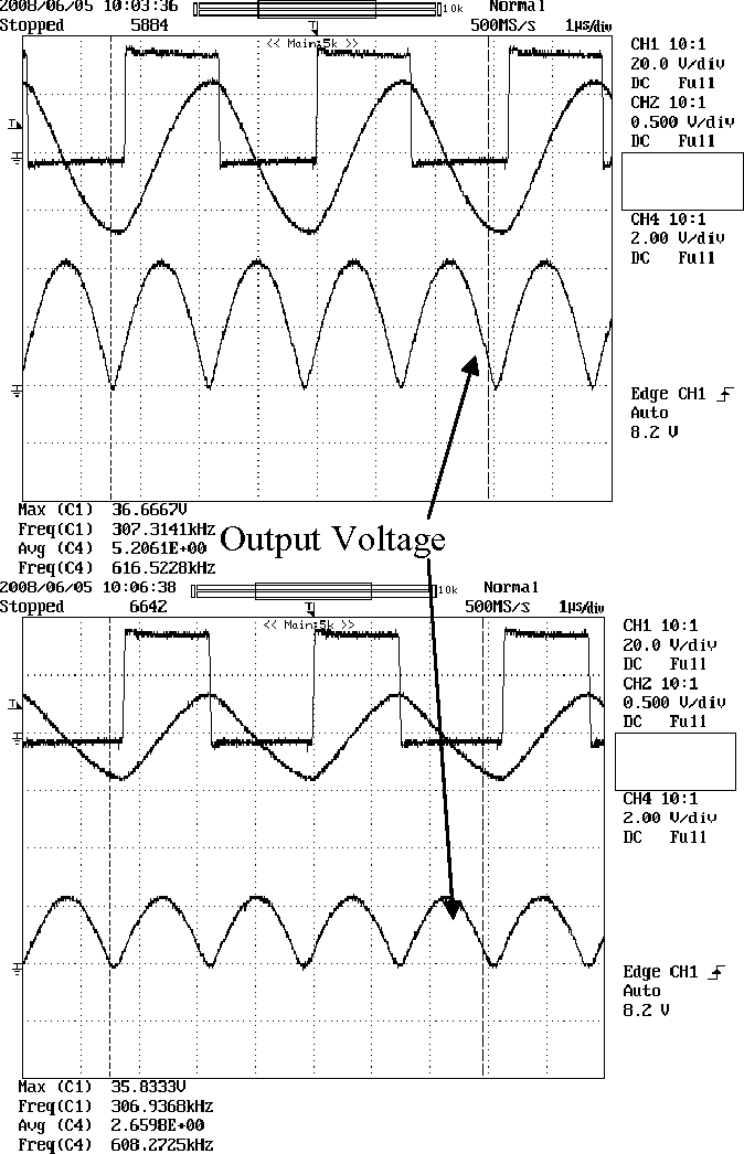 Dc Switched Converters Based On Piezoelectric