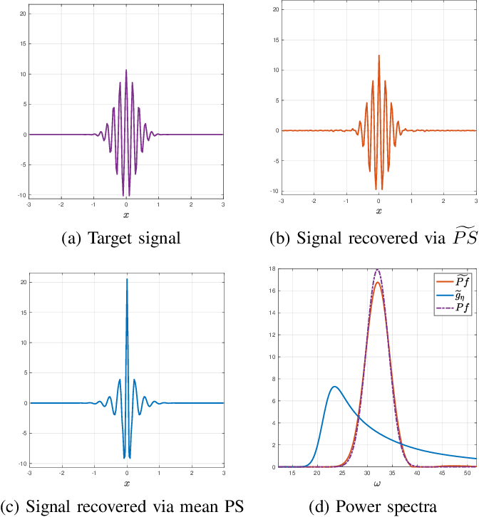 Figure 2 for Unbiasing Procedures for Scale-invariant Multi-reference Alignment