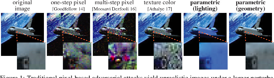 Figure 1 for Adversarial Geometry and Lighting using a Differentiable Renderer