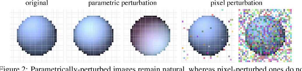 Figure 3 for Adversarial Geometry and Lighting using a Differentiable Renderer