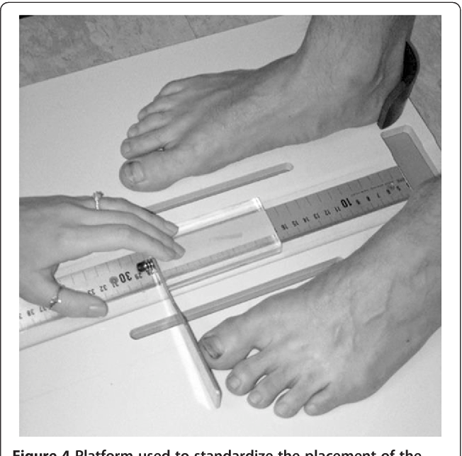 A radiographic and anthropometric study of the effect of a