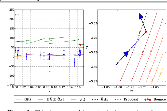 Figure 2 for Stochastic Bouncy Particle Sampler