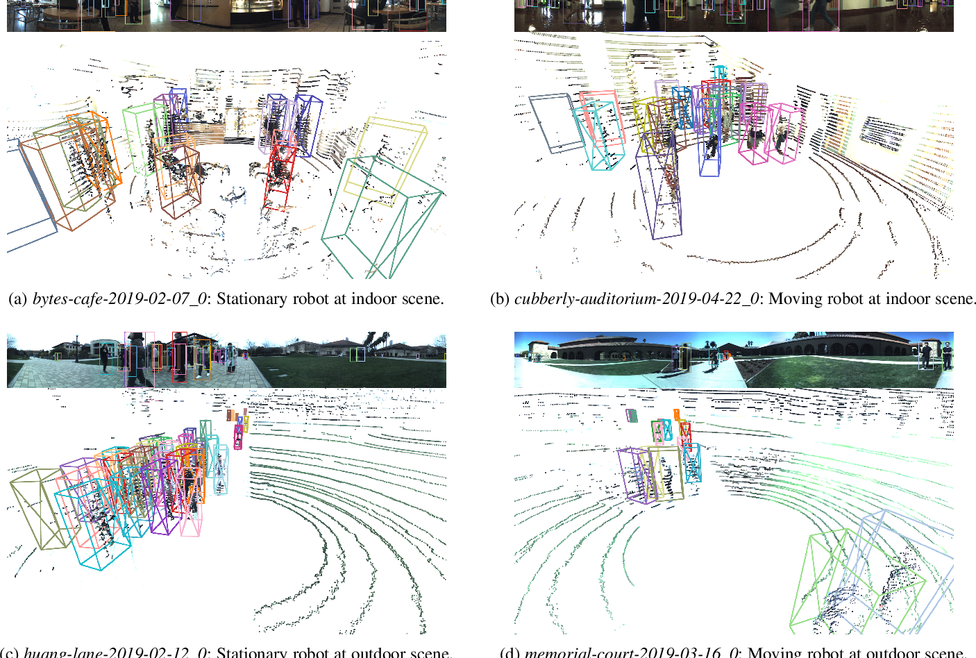 Figure 3 for JRDB: A Dataset and Benchmark for Visual Perception for Navigation in Human Environments