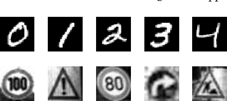 Figure 3 for Blocking Transferability of Adversarial Examples in Black-Box Learning Systems