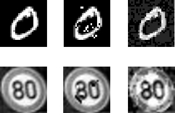 Figure 4 for Blocking Transferability of Adversarial Examples in Black-Box Learning Systems