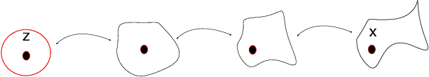 Figure 1 for On Investigation of Unsupervised Speech Factorization Based on Normalization Flow