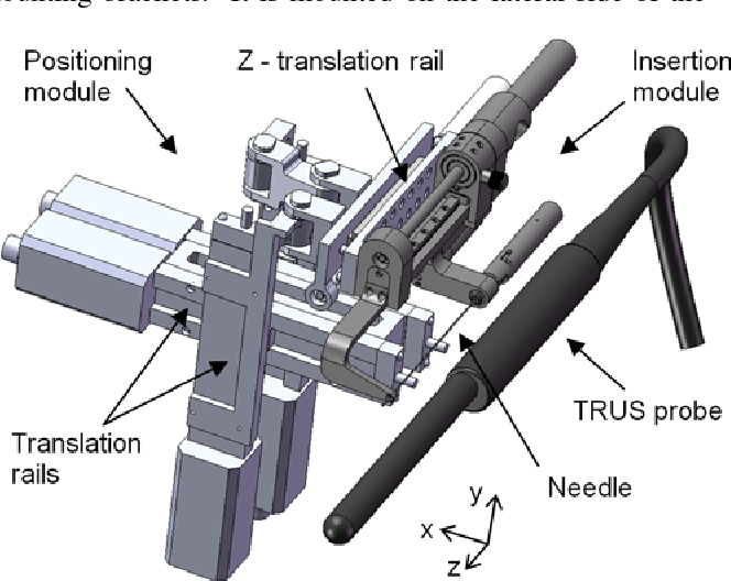 Figure 2 for Design of an ultrasound-guided robotic brachytherapy needle insertion system
