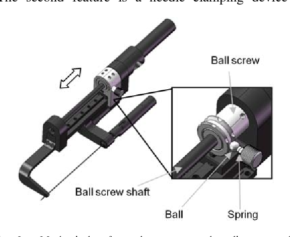 Figure 3 for Design of an ultrasound-guided robotic brachytherapy needle insertion system
