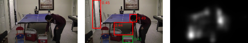 Figure 1 for Sentence Directed Video Object Codetection