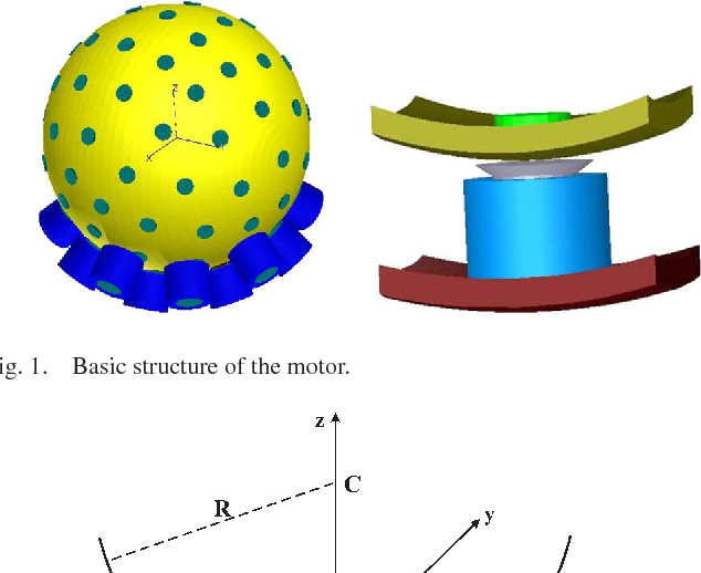 Figure 1 from Robust Control of PM Spherical Stepper Motor