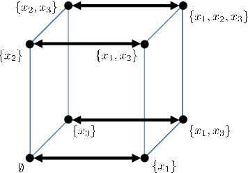 Figure 3 for Discrete Signal Processing with Set Functions