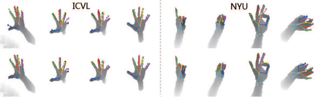 Figure 4 for Region Ensemble Network: Improving Convolutional Network for Hand Pose Estimation