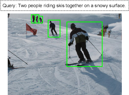 Figure 1 for Expressing Objects just like Words: Recurrent Visual Embedding for Image-Text Matching