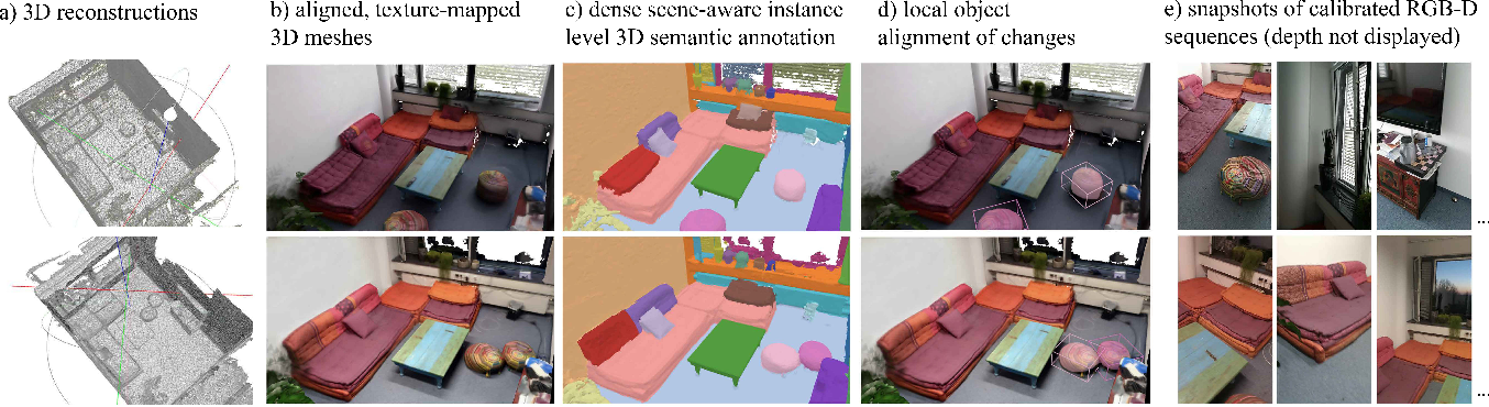 Figure 3 for RIO: 3D Object Instance Re-Localization in Changing Indoor Environments