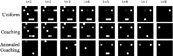 Figure 1 for Sequential Graph Dependency Parser