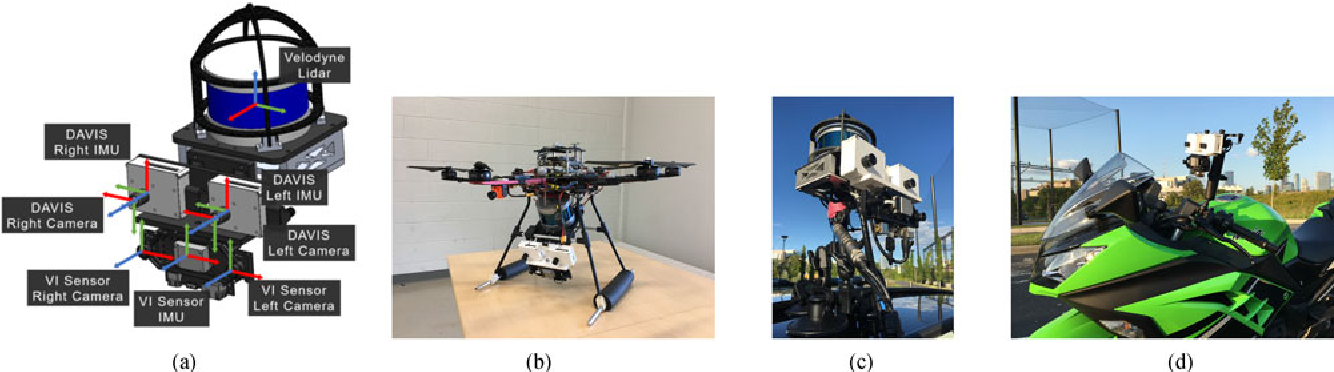 Figure 2 for The Multi Vehicle Stereo Event Camera Dataset: An Event Camera Dataset for 3D Perception
