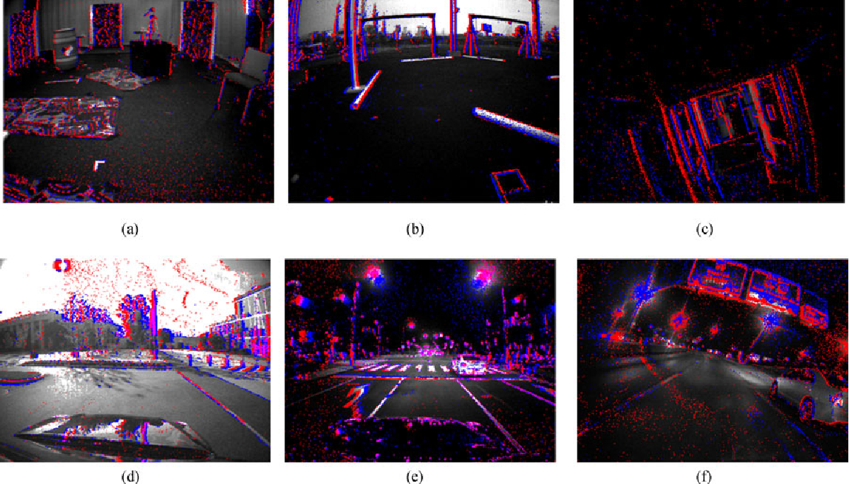 Figure 3 for The Multi Vehicle Stereo Event Camera Dataset: An Event Camera Dataset for 3D Perception