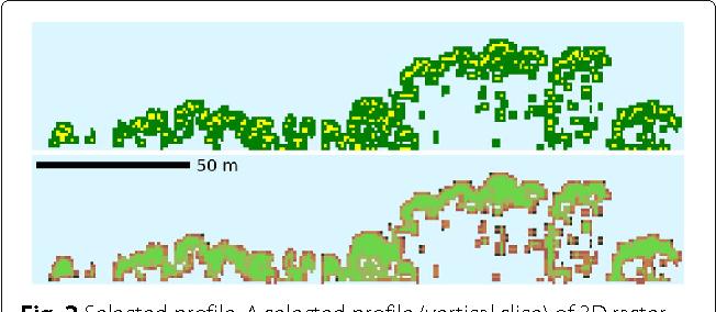 PDF] Generalized 3 D fragmentation index derived from lidar
