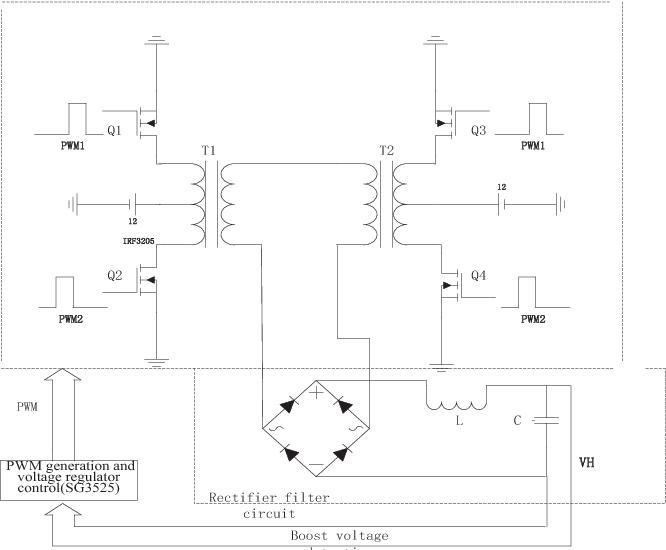 Design of sinusoidal photovoltaic inverter based on DSP - Semantic