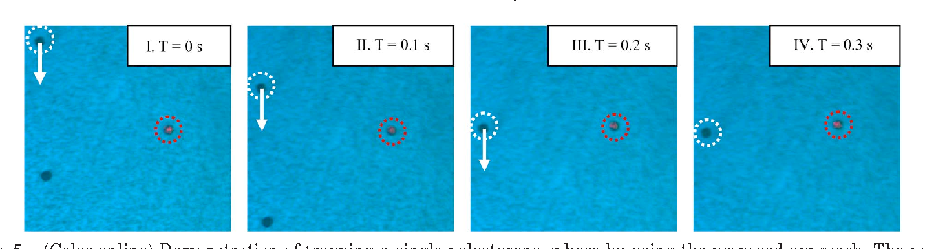 Fig. 5. (Color online) Demonstration of trapping a single styrene sphere located at the light spot (circled in black or re in the suspension move together with the motorized stage.