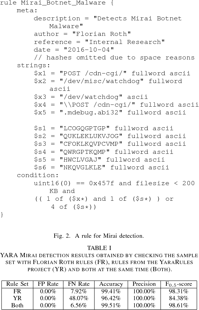Table I from Detection of Mirai by Syntactic and Behavioral Analysis