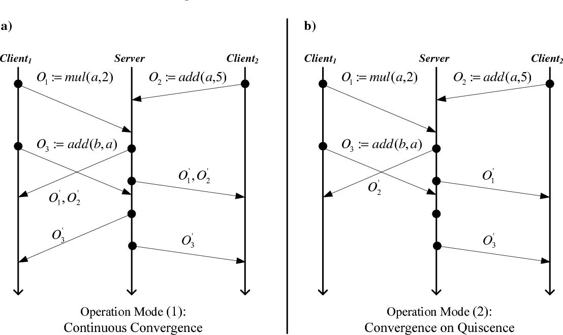 figure 5-6