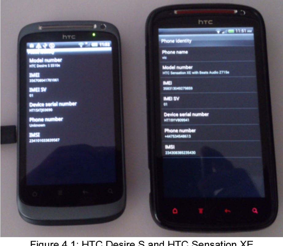 PDF] Android Forensic Capability and Evaluation of Extraction Tools