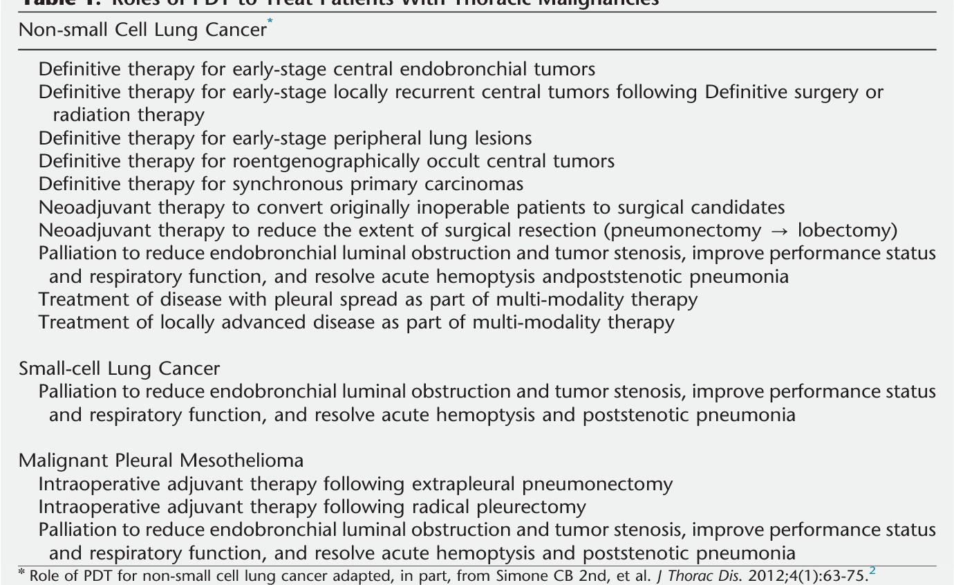 Photodynamic therapy for lung cancer and malignant pleural