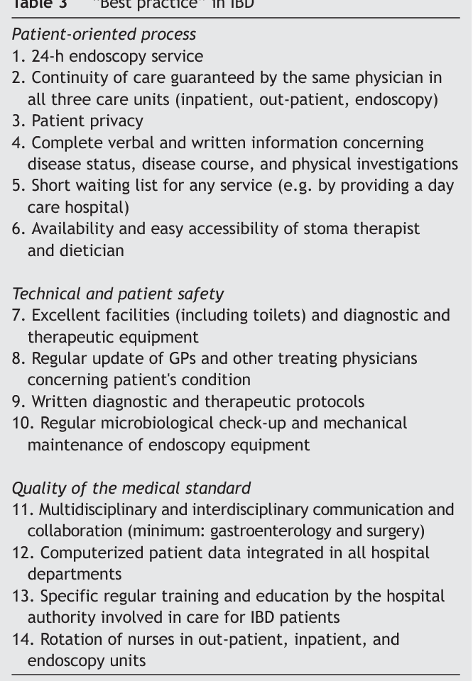 IBD patients need in health quality of care ECCO consensus