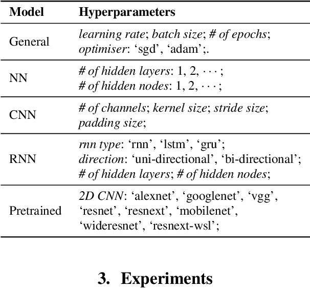 Figure 2 for deepSELF: An Open Source Deep Self End-to-End Learning Framework