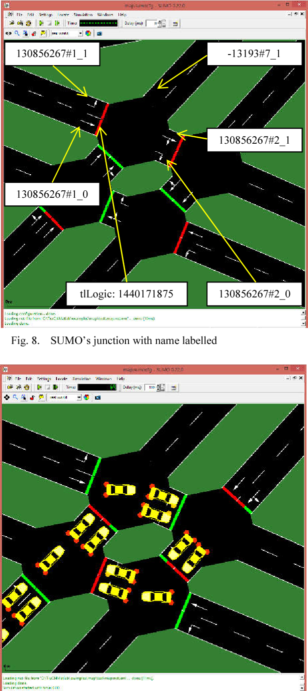 Figure 8 from SUMO enhancement for vehicular ad hoc network