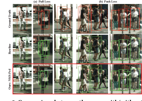 Figure 3 for NMS-Loss: Learning with Non-Maximum Suppression for Crowded Pedestrian Detection