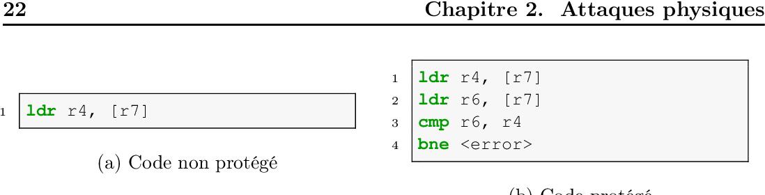 Figure 8 2 from Sécurisation à la compilation de logiciels