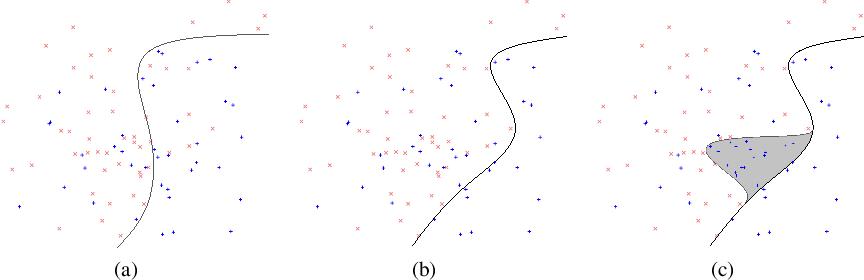 Figure 3 for Delayed Rewards Calibration via Reward Empirical Sufficiency