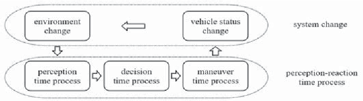 Figure 1 for Driving maneuvers prediction based on cognition-driven and data-driven method
