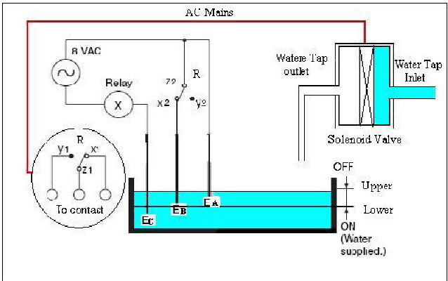 Figure 3 From Design Of Automatic Controlling System For