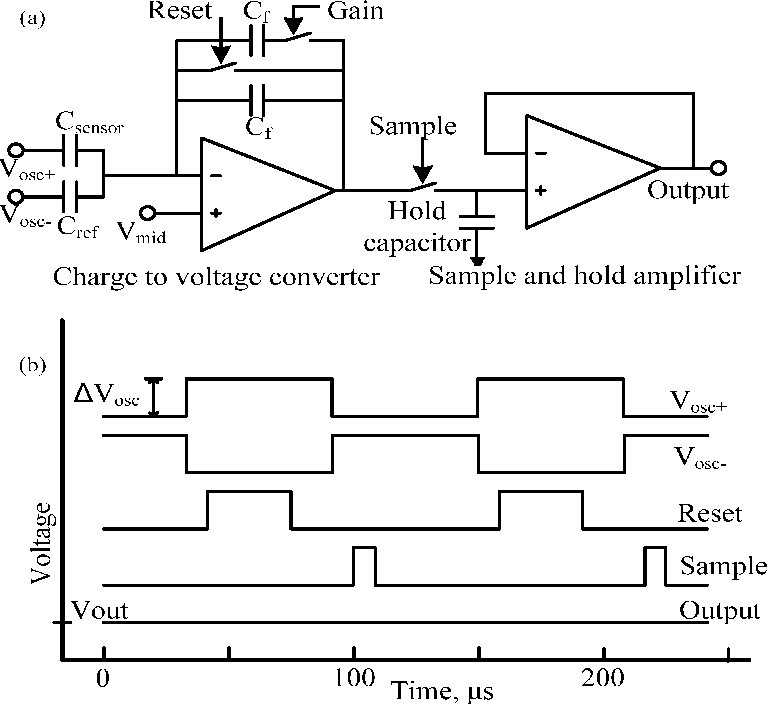 differential wide temperature range cmos interface circuit for rh semanticscholar org DIY Capacitive Sensor Capacitive Sensor with Arduino Circuit