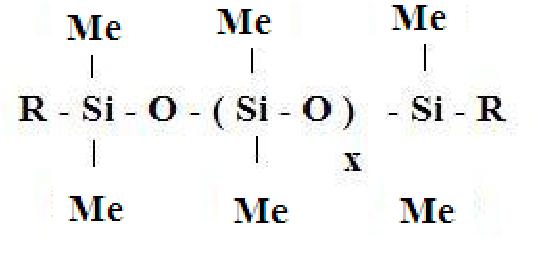 PDF] Silicone chemistry for fabric care - Semantic Scholar