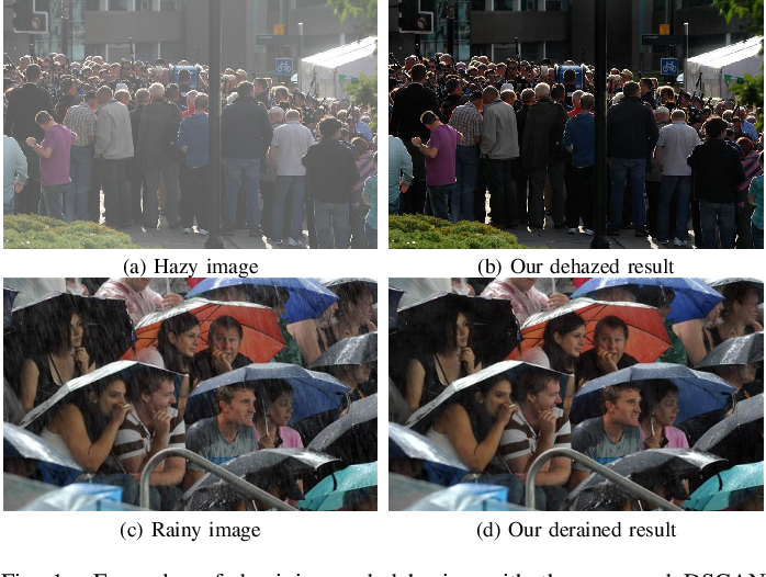 Figure 1 for Towards a Unified Approach to Single Image Deraining and Dehazing