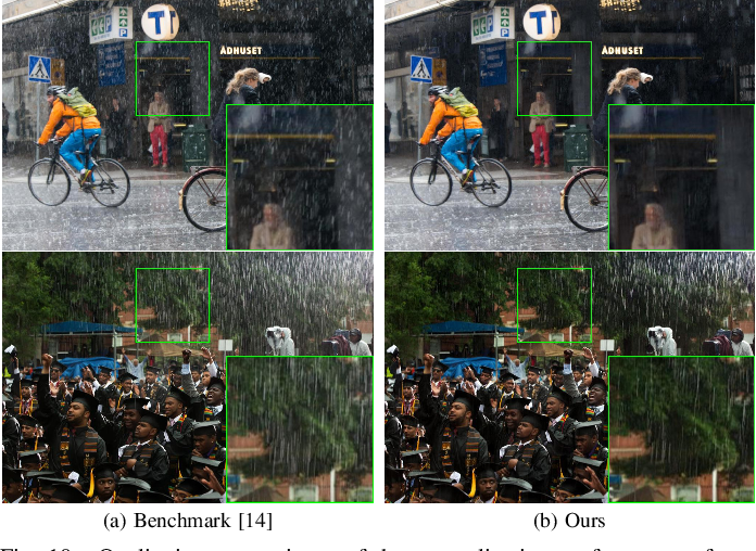 Figure 2 for Towards a Unified Approach to Single Image Deraining and Dehazing